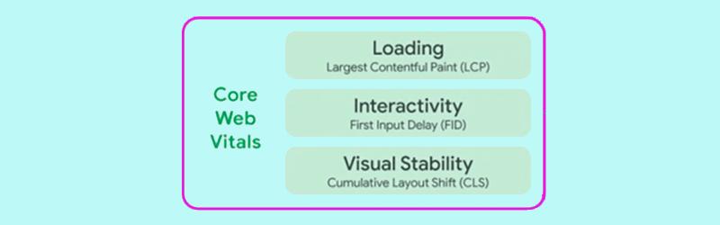 Core Web Vitals 1