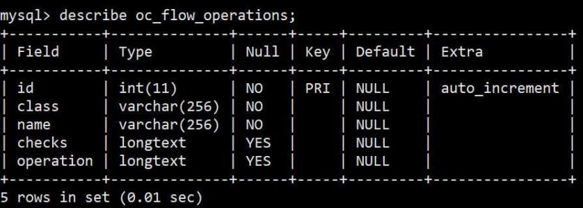 Nextcloud 17升级到18的InvalidFieldNameException错误解决方案