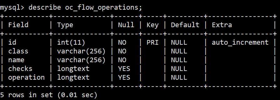 Oc Flow Operations